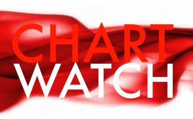 ARIA CHART WATCH #434